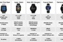 Comparativas Smartwatches / Las comparativas de los mejores smartwaches del mercado.