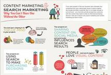 Marketing & Business Resources