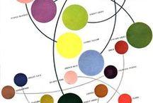 Scenic Exploration Cosi Fan Tutte / Pictorial inspiration/research for BU's Cosi