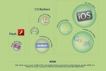 Web Design/ Development / Infographics related to web design and development (mostly)