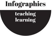 Infographics / Mostly teaching and learning related content