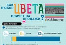 Цвет и шрифт в маркетинге / Как влияет на человека цвет, основные правила использования цветовой палитры в рекламе