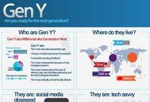 Being a Millennial (Generation Y)