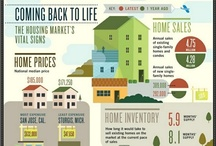 National Real Estate Market Trends