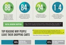 Ecommerce Infographics / Infographic creations that are related to eCommerce, Online stores and all things selling products.