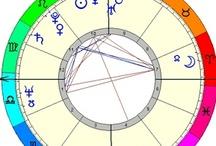 Astrology 101 - In-depth Info