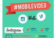 About Mobile Video