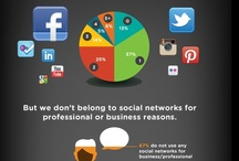 """#SocialMedia [Infographic] / Social Media Infographics: a Community Shared Board. TO CONTRIBUTE:  ① Follow the Board ② Ask to Join via Twitter: @thibault_75 ③ Pin only quality pins (No Spam) and maybe try to add a description to help others ④ Feel free to invite other Pinners to Join (""""Edit Board"""")  Happy pinning !! :) / by Thibault de la Grange"""