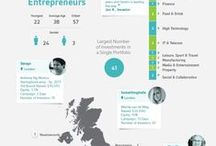 Infographics / Our infographics are here to inform and enlighten