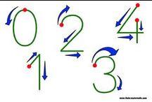 M - psaní číslic