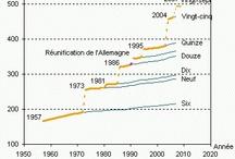 Population Europe / by Institut national d'études démographiques