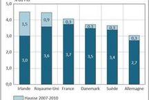 Politiques publiques / by Institut national d'études démographiques