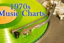 PCM Music Charts by Decade / Popular Music Charts of the 1950s, 1960s, 1970s, 1980s, 1990s, 2000s