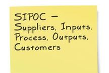 SIPOC / Always start with the process...