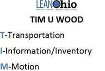 TIMUWOOD / Waste Identification, Value Added Activities, and Non-Value Added but Necessary Activities