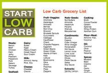 No Carb Meals / No carb recipes, meal plans and shopping lists to assist the transition from carb to no carb.