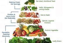 Food information / What about some interesting information about food? Here is some! Ganz viel interessantes Wissen über verschiedene Lebensmittel!