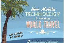 Marketing & Travel Tourism Talk