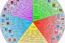 cursointef14-redessociales / TIC en la educación