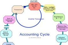 Teaching Accounting / Teaching Accounting to #homeschool students. / by CHEWV