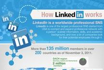LinkedIn Infographics / Infographics about LinkedIn including data on LinkedIn usage. LinkedIn advertising is also covered as this is a powerful tool for businesses using online marketing.