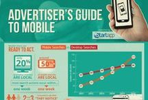 Mobile Marketing Infographics / These mobile marketing infographics give quick insight into the mobile marketing landscape and data that you can put into action.