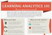Web Analytics / Infographics & other information on website analytics, data collection and big data.