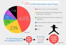 CSN Infographics & Resources / by Children's Safety Network