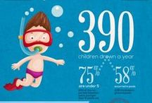 Summer Safety for Kids / by Children's Safety Network