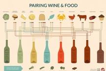 Sobre el Vino / About Wine