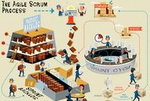 Scrum and Agile Infographics