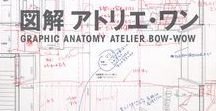 Graphic Anatomy Atelier Bow-Wow
