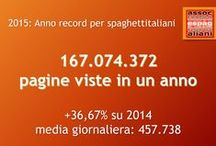 Statistiche spaghettitaliani.com