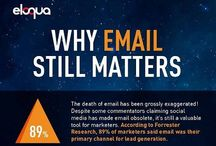 E-mail marketing / All About e-mail, email marketing.