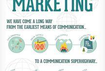 Marketing in general / Marketing general knowledge , tips, ideas