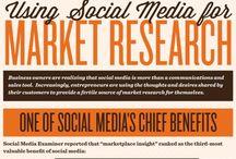 Market research / Marktonderzoek