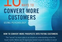 Consumer psychology / Consumer psychology