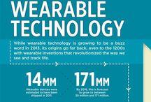 Wearable tech / iWatch, wearable technology