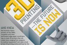 3D printing 3dprinting / 3D printing infographics