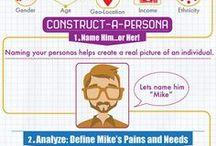 Personas and Buyer Personas / Buyer Personas