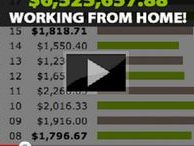 Best Money Making Ideas / You Can Make Thousands from Home without Spending a Dime on Marketing.