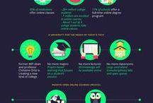 E-Learning vs M-Learning