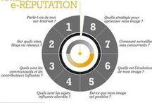 Réseaux Sociaux, E.commerce, Social Média, Marketing, Blog, Technology, E.business, Infographics