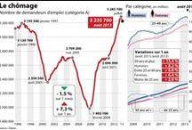 L'actu en infographies / Retrouvez l'actualité en infographies sur francebleu.fr