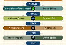 Words, Language, Communication