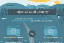 The Buy Local Dividend / Supporting the Economy in your own Backyard