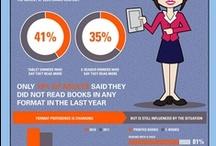 Infografías=Infographics / Informaciónes  gráficas sobre redes sociales, social media, Internet, bibliotecas...