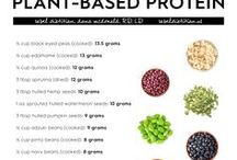 Plant-Based Protein Charts / Where do you get your protein?