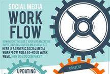 Tools Social Media / Herramientas para Administrar comunidades