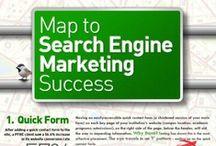 SEM / Search Engine Marketing